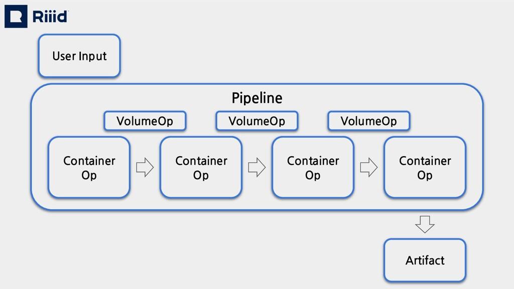 Container Op Container Op Container Op Containe...