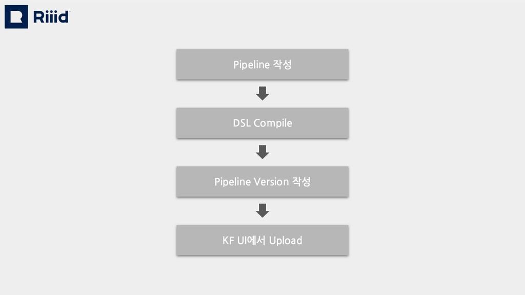 Pipeline 작성 DSL Compile Pipeline Version 작성 KF ...