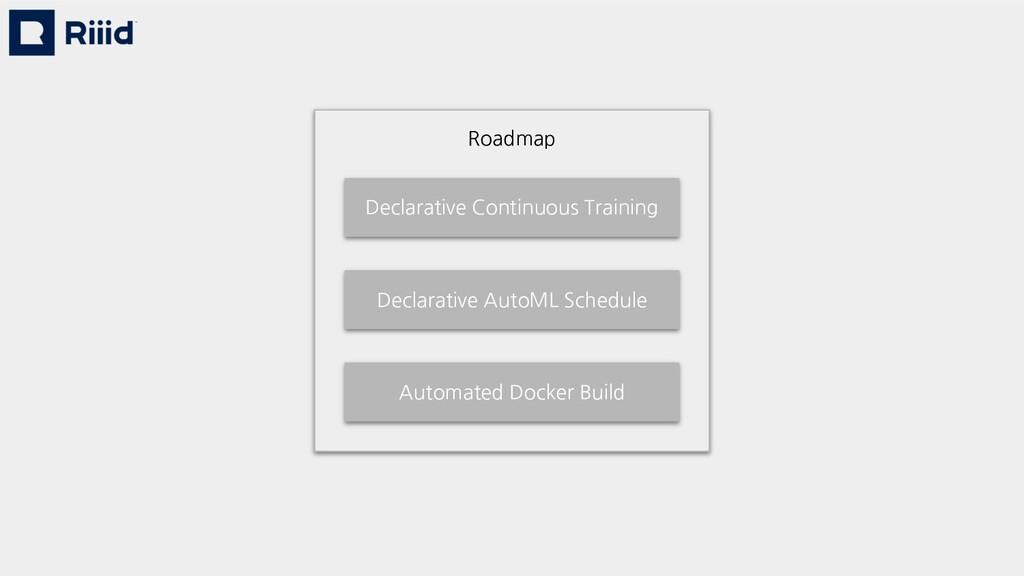 Declarative Continuous Training Declarative Aut...
