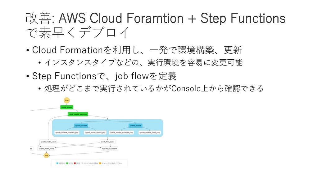 改善: AWS Cloud Foramtion + Step Functions で素早くデプ...