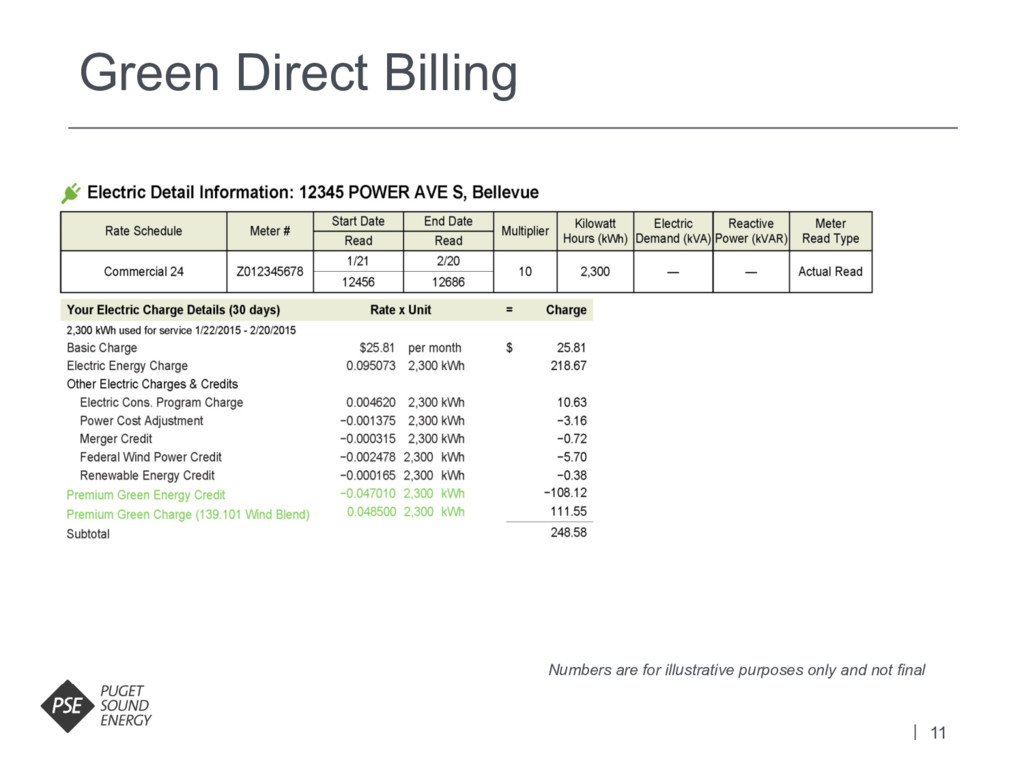 11 Green Direct Billing Numbers are for illustr...