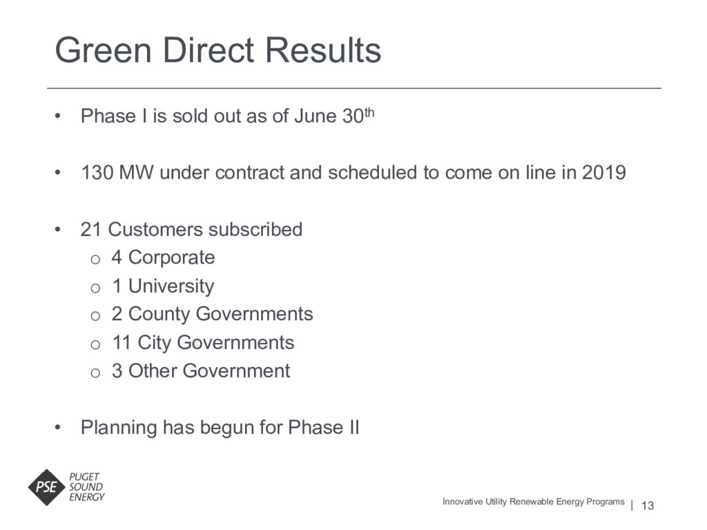 13 Green Direct Results Innovative Utility Rene...