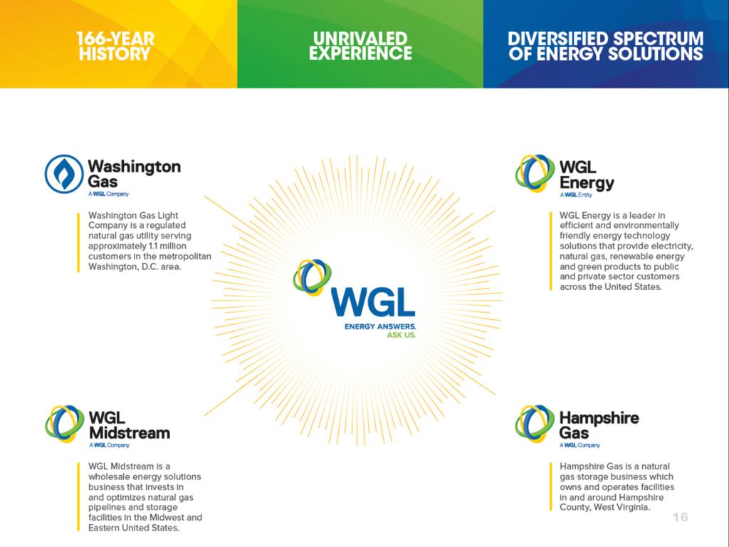 COMPANIES OF WGL 1 6 16