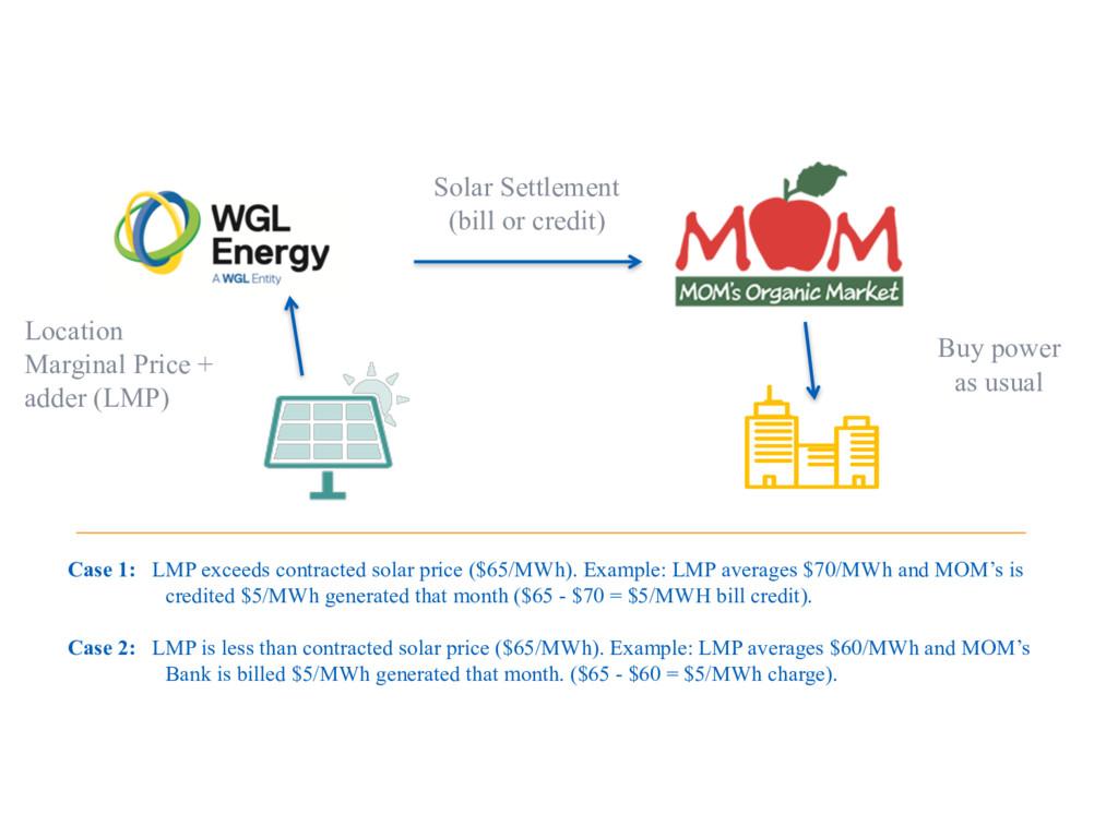 "SESA offering # 2: ""Flexible solar"" Location Ma..."