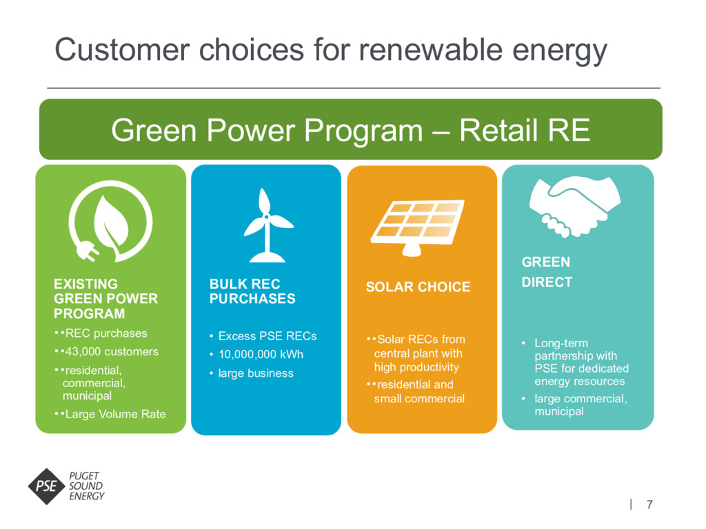 7 Customer choices for renewable energy EXISTIN...