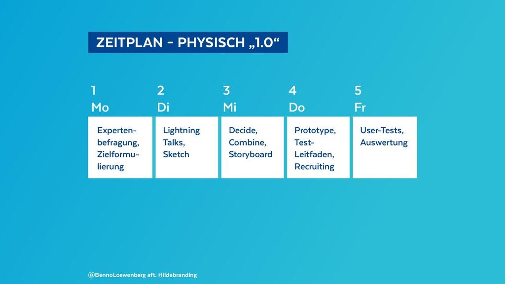 "ZEITPLAN – PHYSISCH ""1.0"" 1 2 3 4 5 Mo Di Mi..."