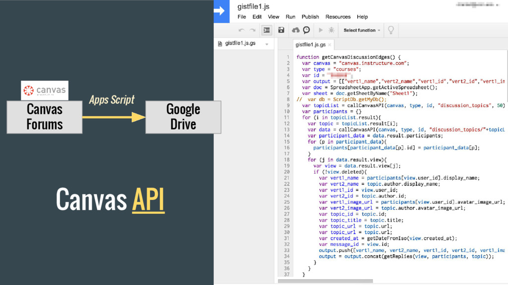 Canvas API Canvas Forums Google Drive Apps Scri...