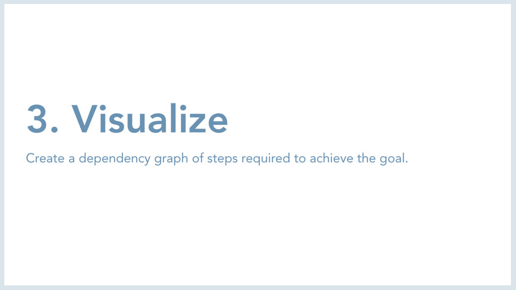 3. Visualize Create a dependency graph of steps...
