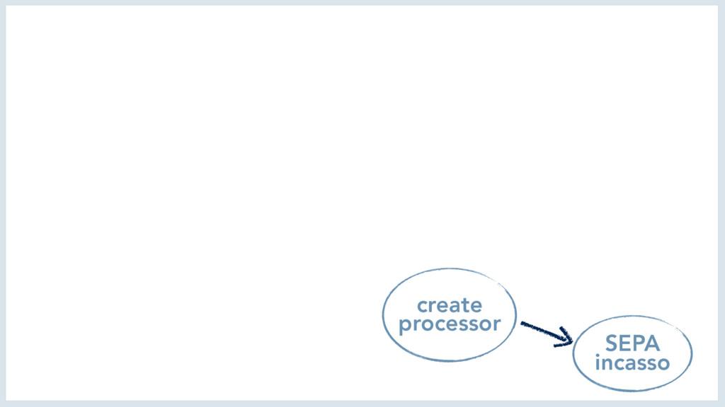 SEPA incasso create processor
