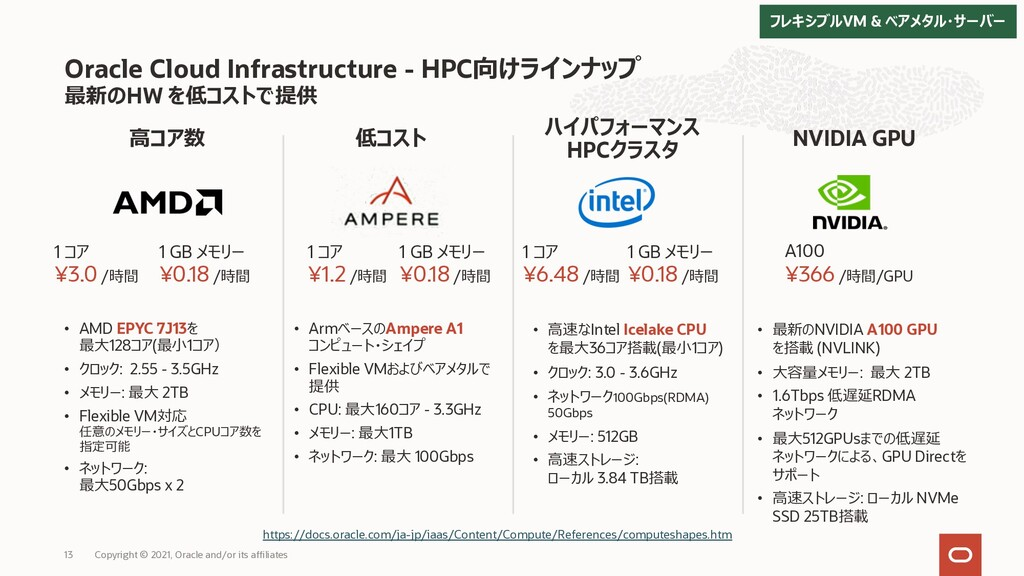 最新のHW を低コストで提供 Oracle Cloud Infrastructure - HP...