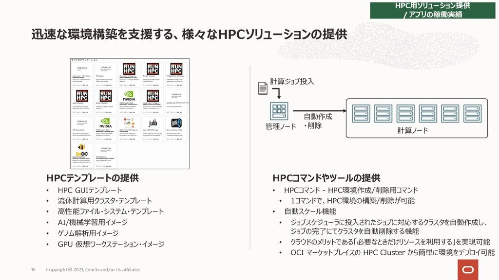 迅速な環境構築を⽀援する、様々なHPCソリューションの提供 HPCテンプレートの提供 • HP...