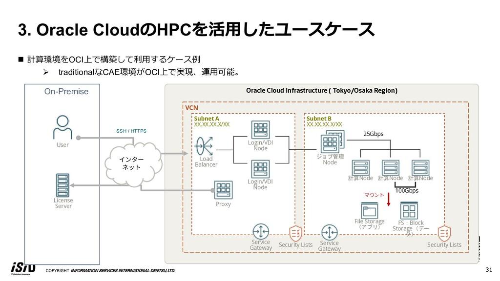 31 3. Oracle CloudのHPCを活⽤したユースケース n 計算環境をOCI上で構...