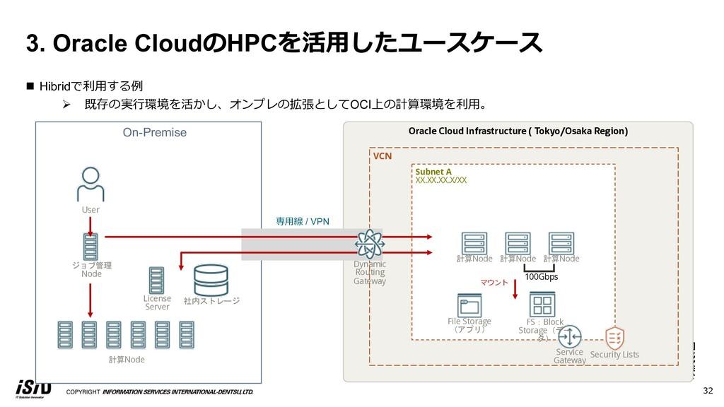 32 3. Oracle CloudのHPCを活⽤したユースケース n Hibridで利⽤する...