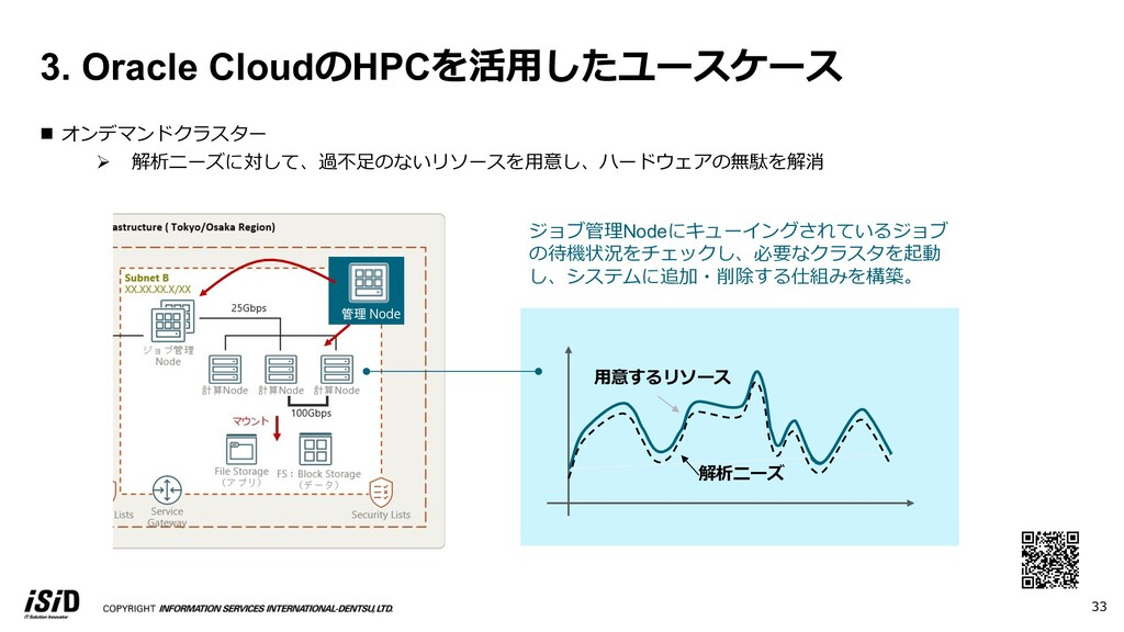 33 3. Oracle CloudのHPCを活⽤したユースケース n オンデマンドクラスター...