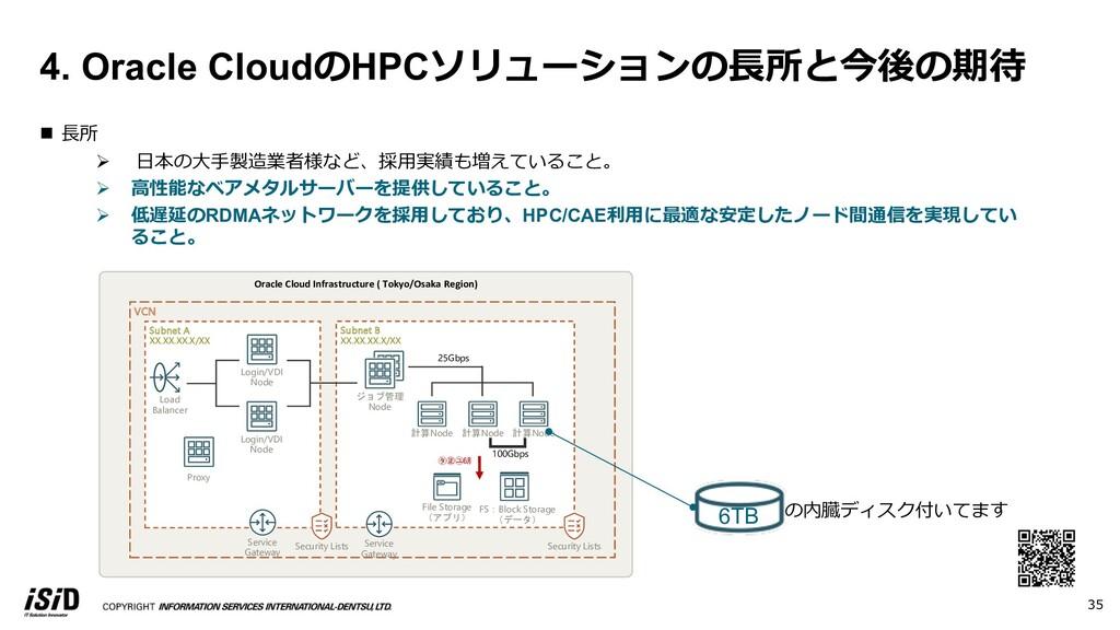 Oracle Cloud Infrastructure ( Tokyo/Osaka Regio...