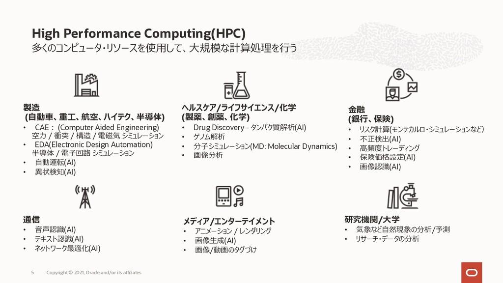 多くのコンピュータ・リソースを使⽤して、⼤規模な計算処理を⾏う High Performanc...