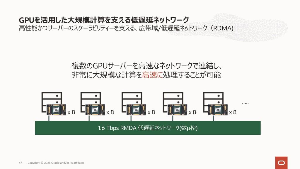 ⾼性能かつサーバーのスケーラビリティーを⽀える、広帯域/低遅延ネットワーク(RDMA) GPU...