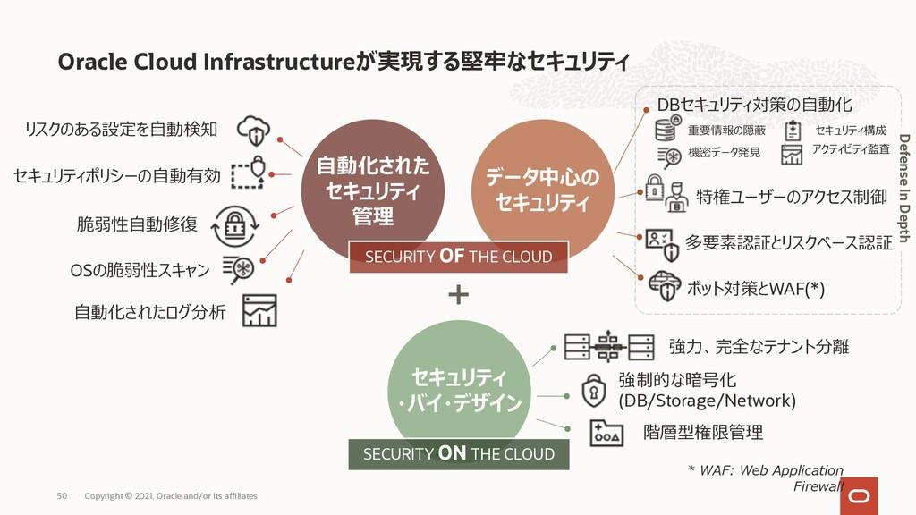 Oracle Cloud Infrastructureが実現する堅牢なセキュリティ データ中⼼...