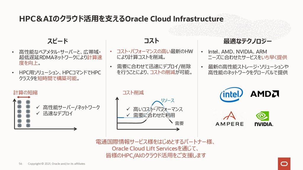 スピード • ⾼性能なベアメタル・サーバーと、広帯域・ 超低遅延RDMAネットワークにより計算...