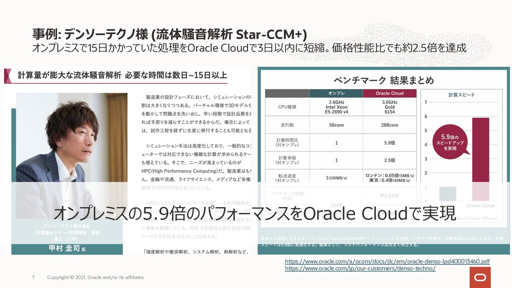 オンプレミスの5.9倍のパフォーマンスをOracle Cloudで実現 Copyright ©...