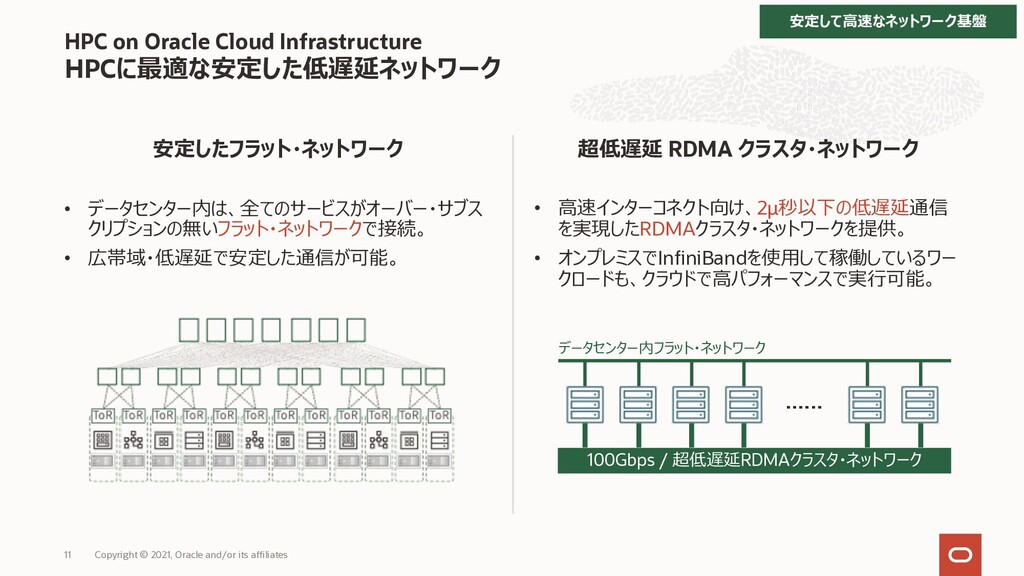 HPC on Oracle Cloud Infrastructure HPCに最適な安定した低...
