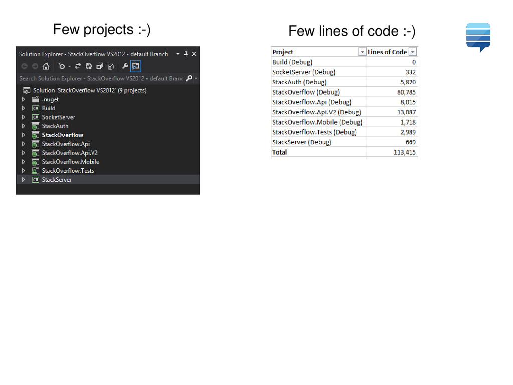 Few projects :-) Few lines of code :-)