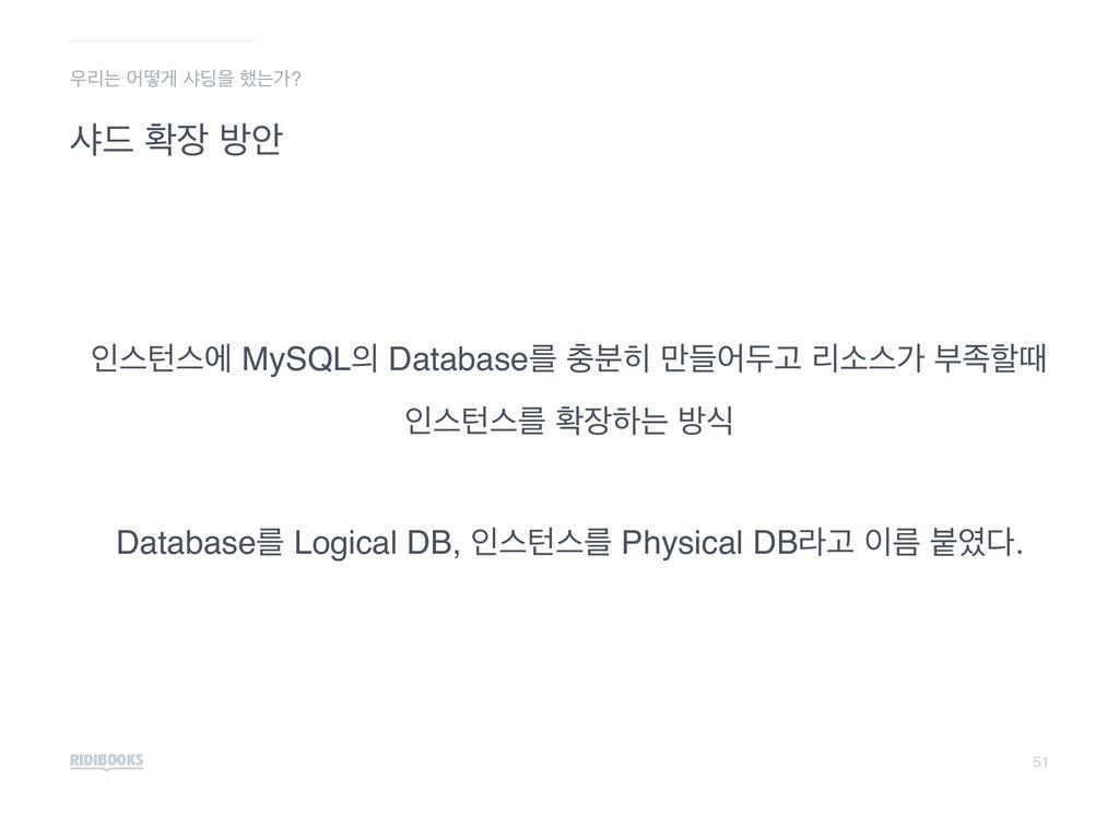 51 ੋझఢझী MySQL Databaseܳ ࠙ ٜ݅যفҊ ܻࣗझо ࠗೡٸ ੋ...