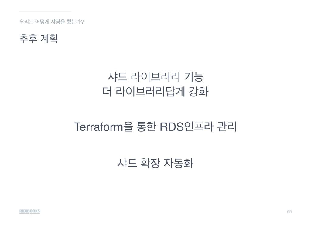 69 ܻח যڌѱ ࢥ٬ਸ ೮חо? Terraformਸ ాೠ RDSੋۄ ҙܻ ୶റ ...