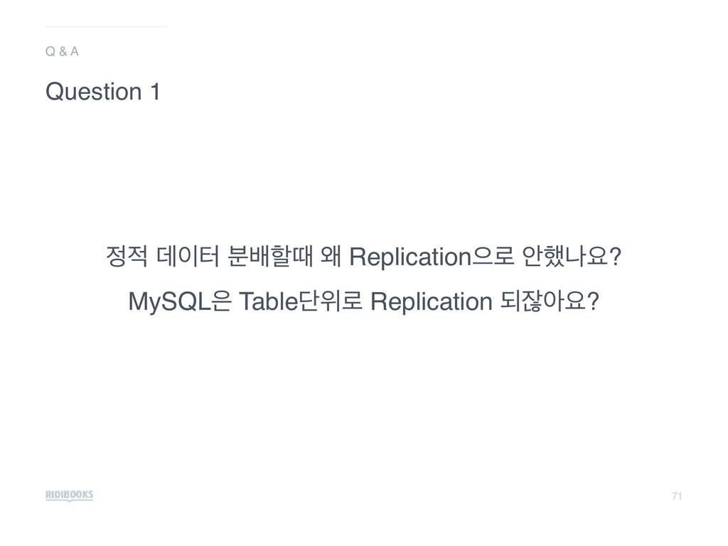 71  ؘఠ ࠙ߓೡٸ ৵ Replicationਵ۽ উ೮աਃ? MySQL Tab...