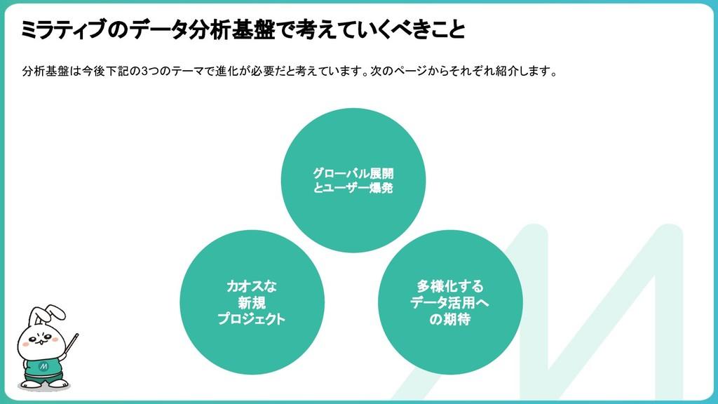 ミラティブのデータ分析基盤で考えていくべきこと 分析基盤は今後下記の3つのテーマで進化が必要だ...