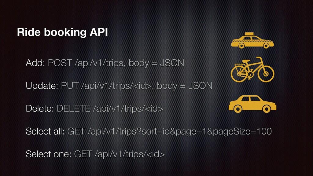 Add: POST /api/v1/trips, body = JSON Update: PU...
