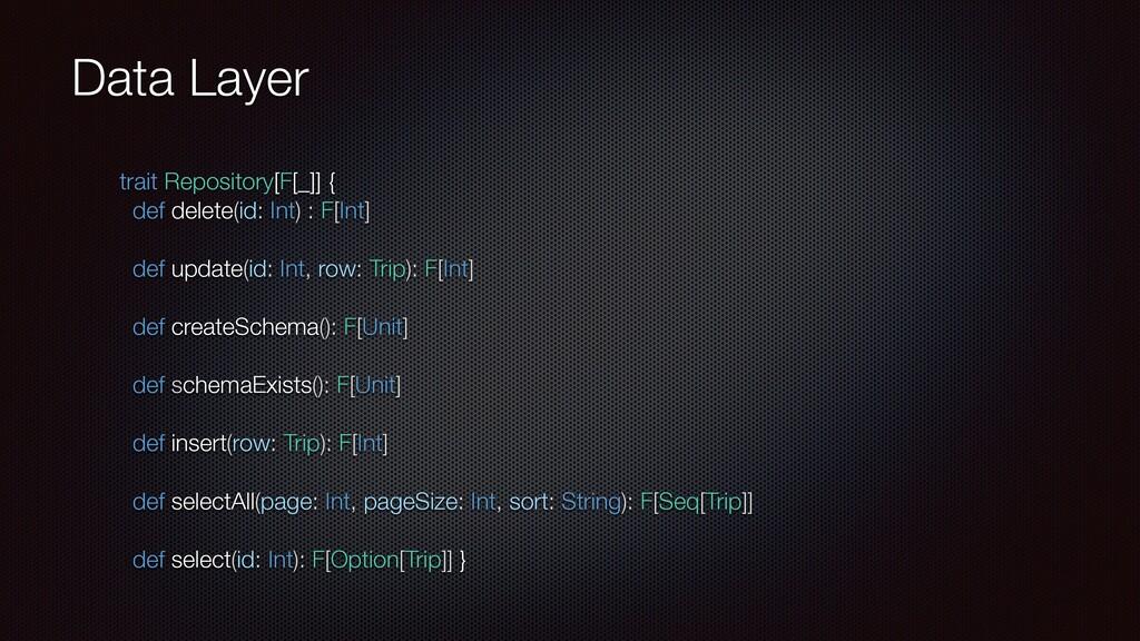 Data Layer trait Repository[F[_]] { def delete(...