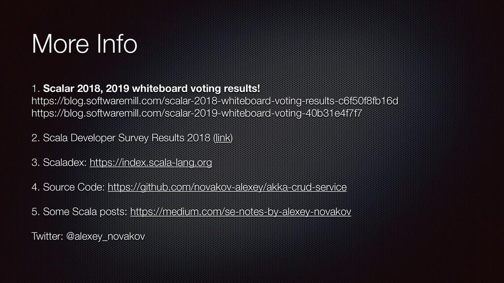 More Info 1. Scalar 2018, 2019 whiteboard votin...