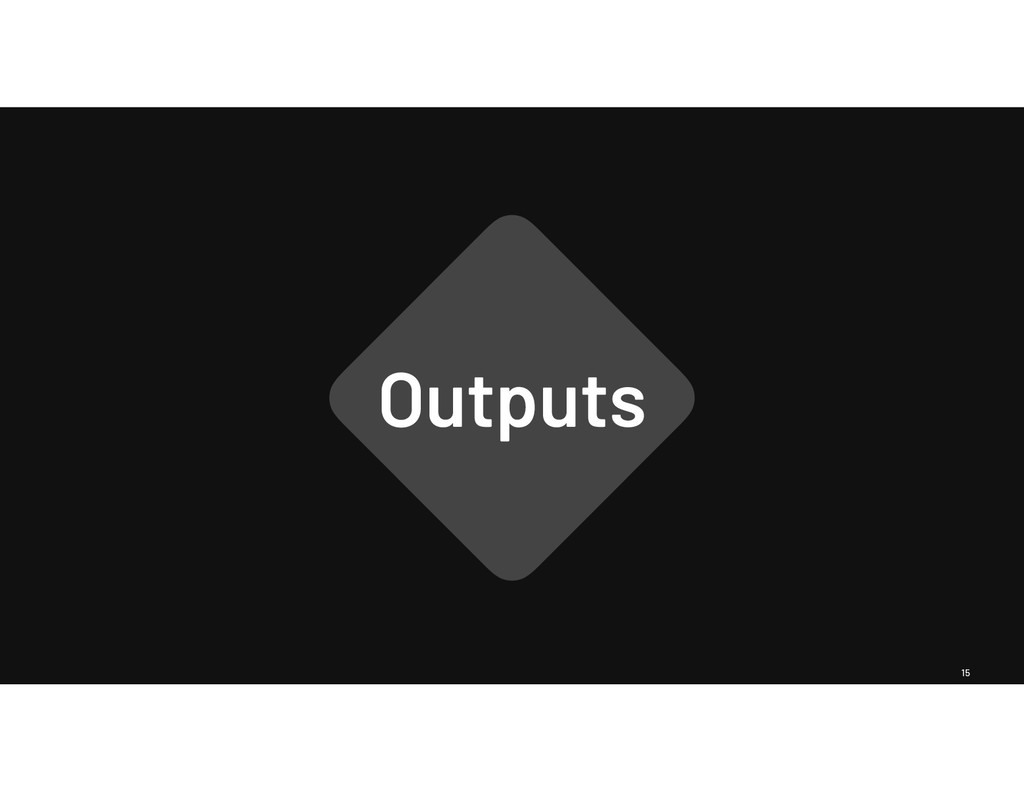 15 Outputs