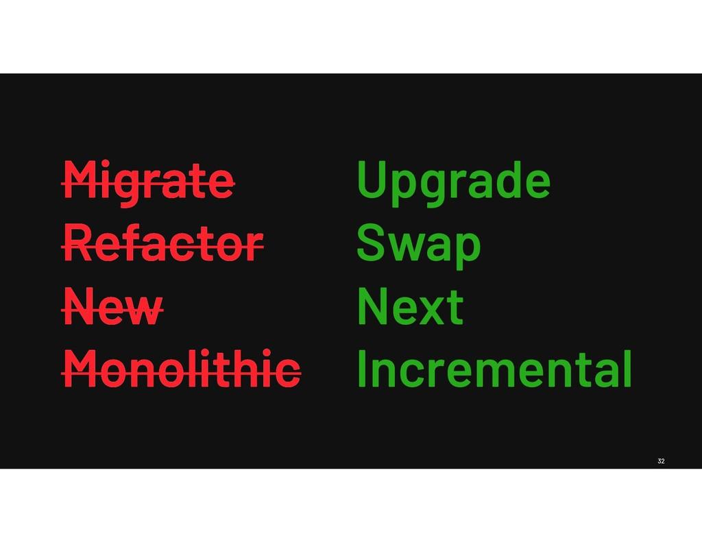 32 Migrate Refactor New Monolithic Upgrade Swap...