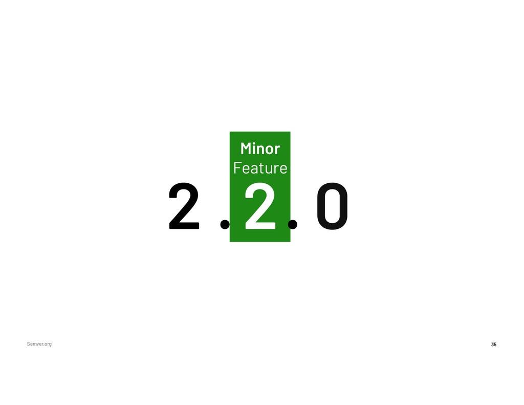 1 2 35 Minor Feature Semver.org 2 0 . .