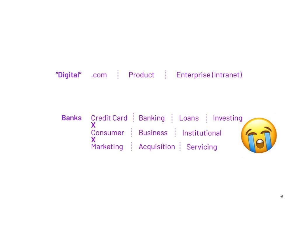 "47 .com ""Digital"" Product Enterprise (Intranet..."