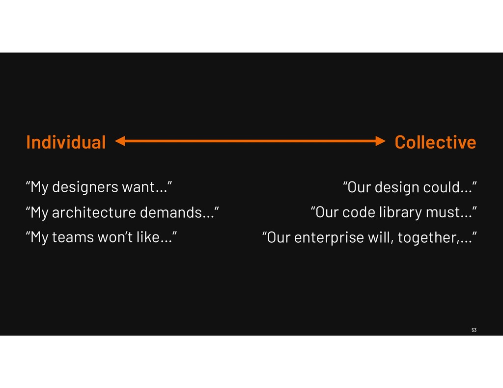 """53 Individual Collective """"My designers want…"""" """"..."""