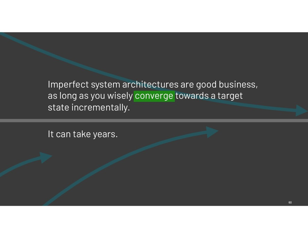 60 Imperfect system architectures are good busi...