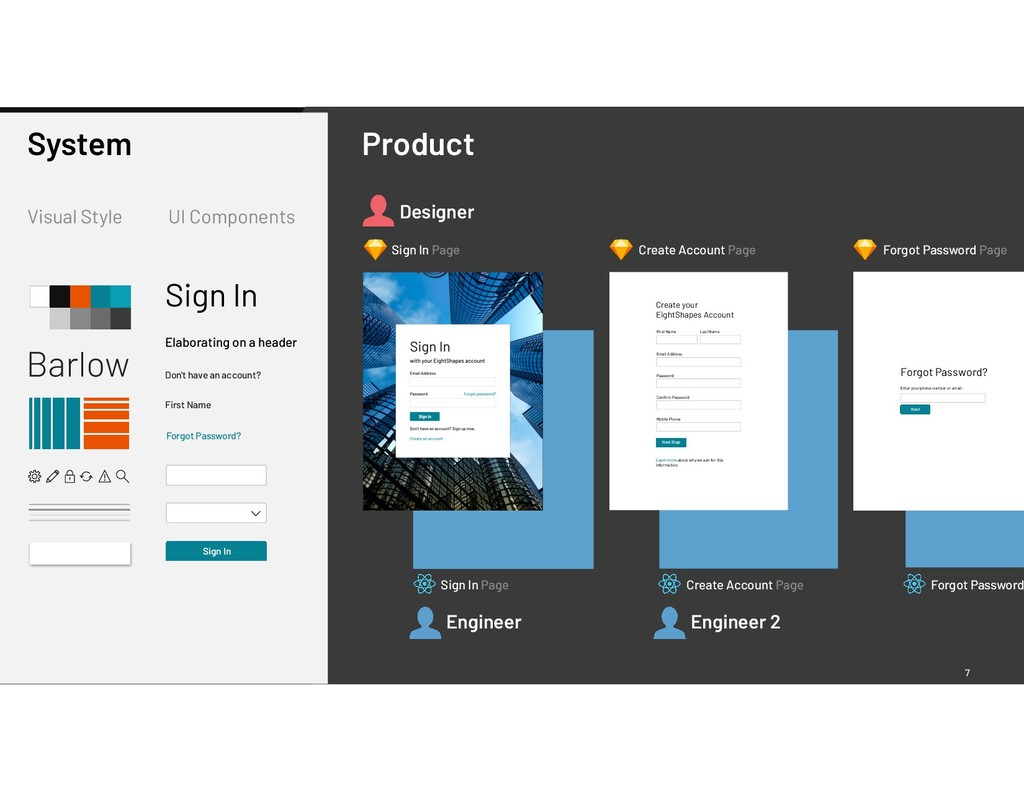 P 7 Barlow Visual Style UI Components System Si...
