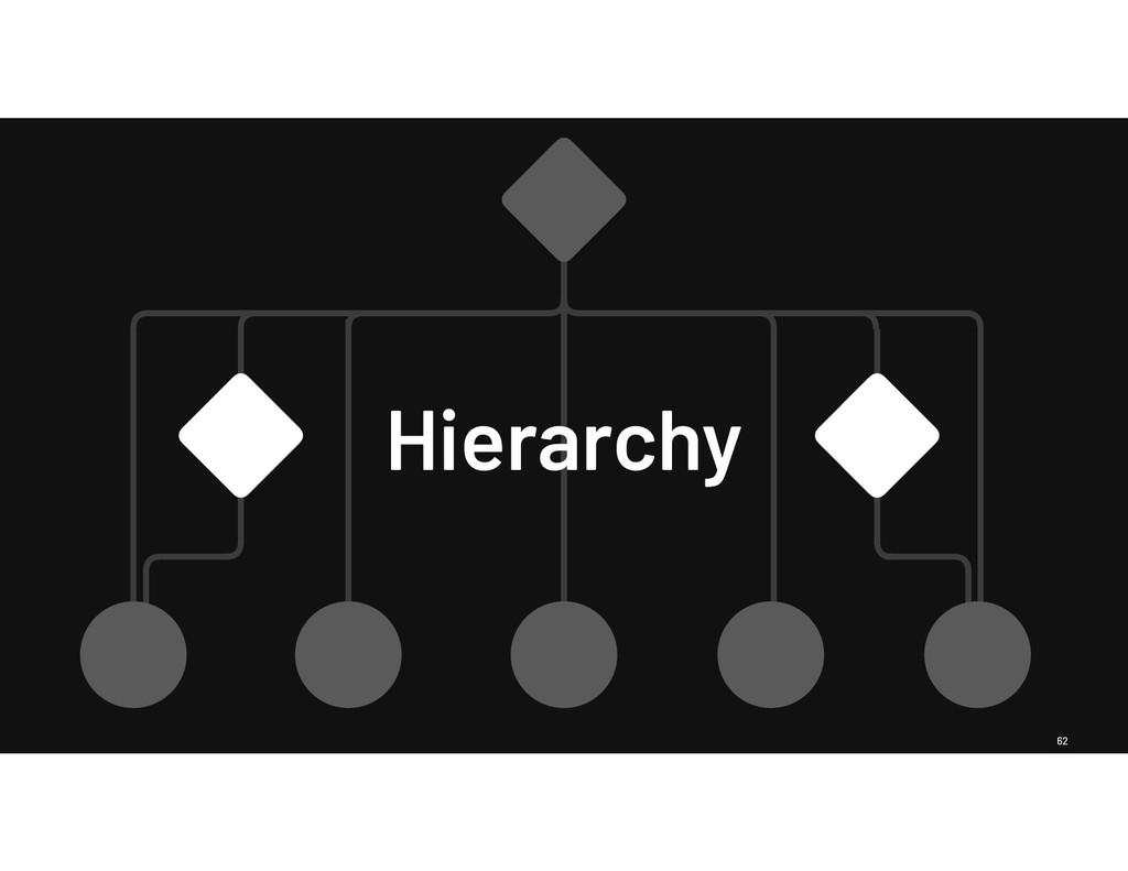 62 Hierarchy