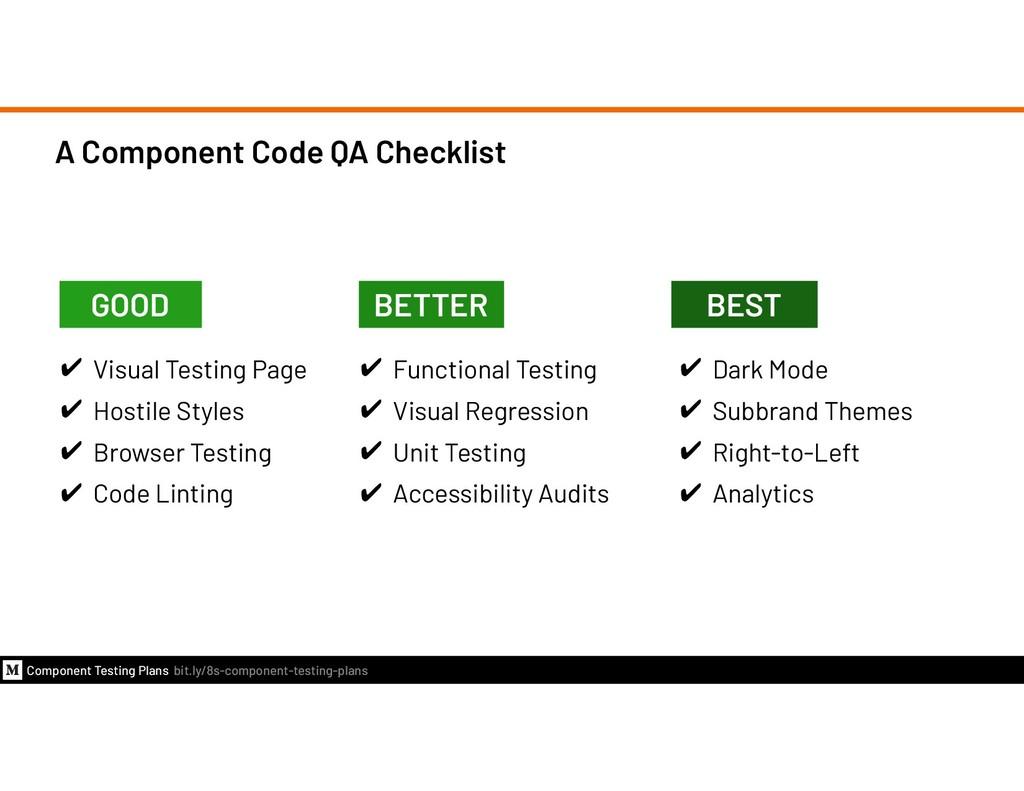 A Component Code QA Checklist 72 ✔ Visual Testi...