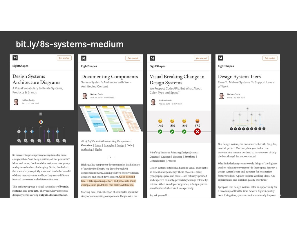 bit.ly/8s-systems-medium 74
