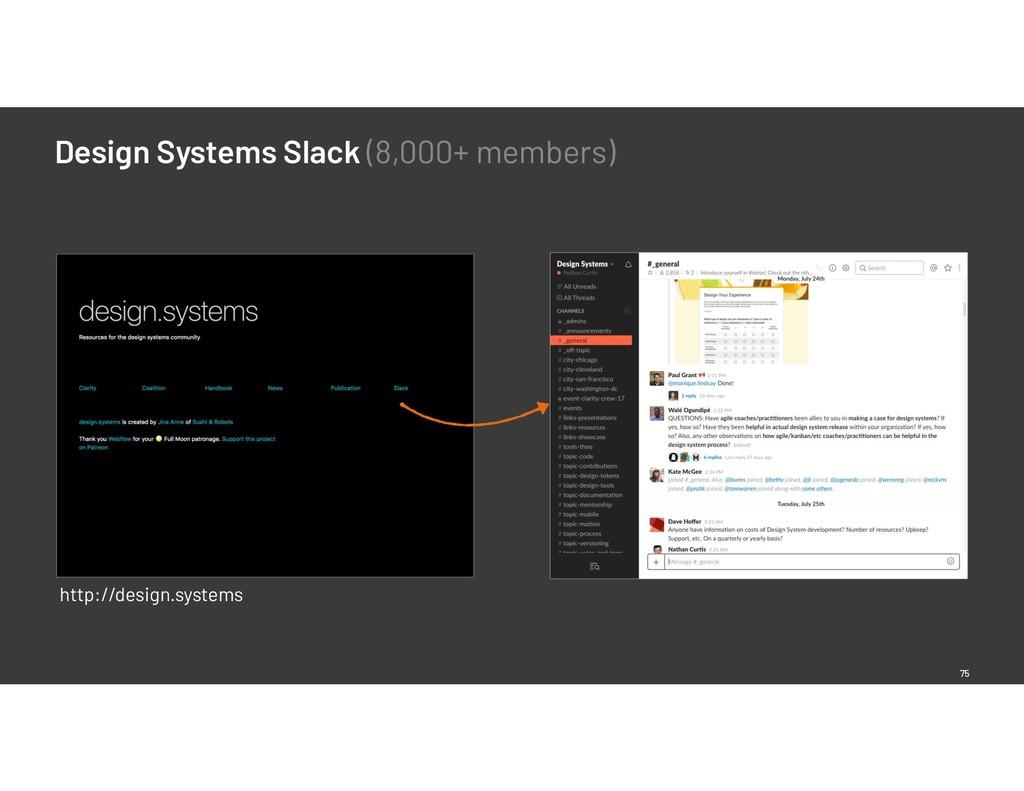 Design Systems Slack (8,000+ members) 75 http:/...