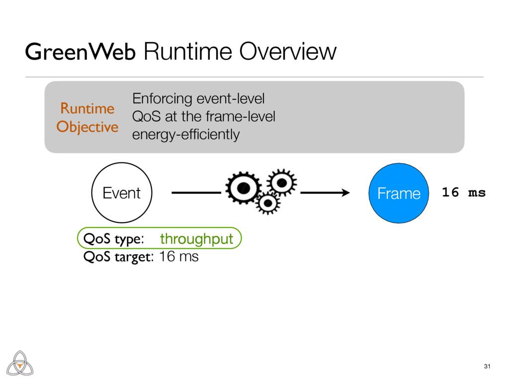 QoS type: latency QoS target: 16 ms throughput ...