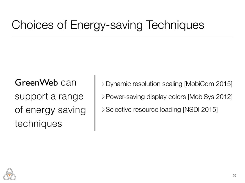 Choices of Energy-saving Techniques 35 GreenWeb...