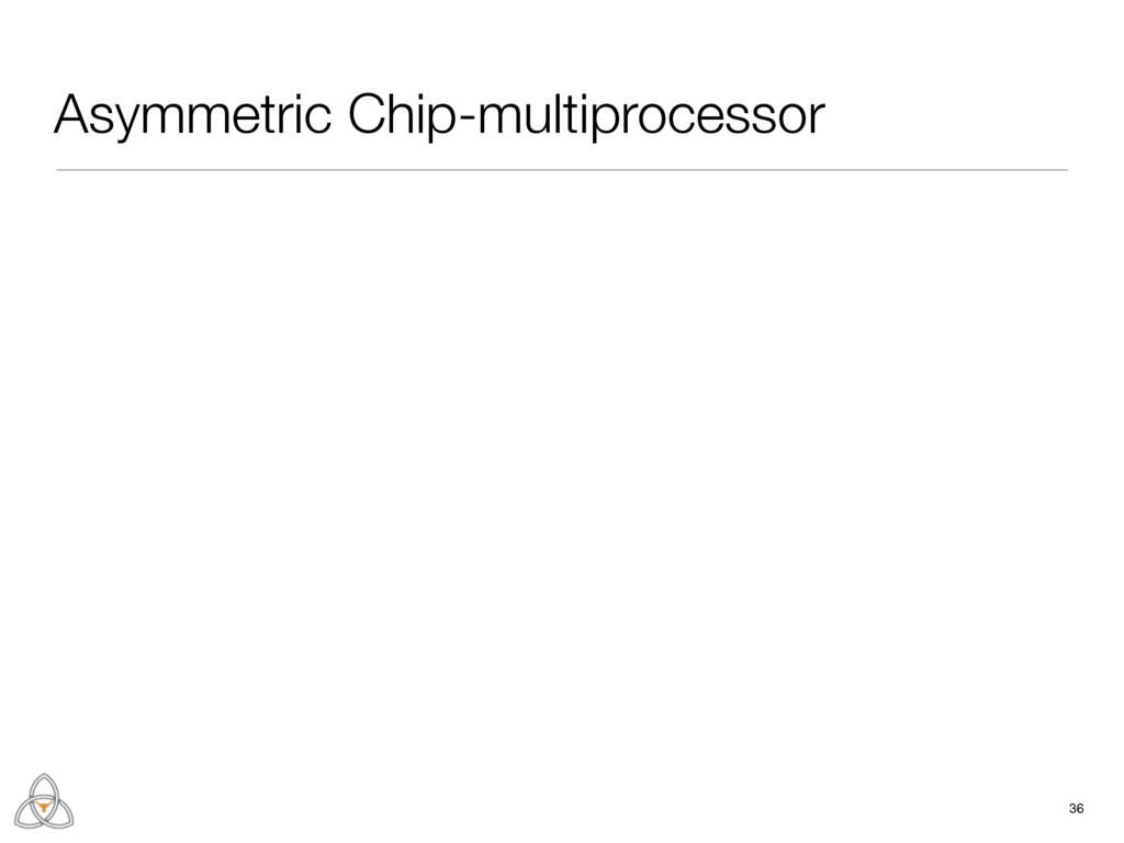 Asymmetric Chip-multiprocessor 36