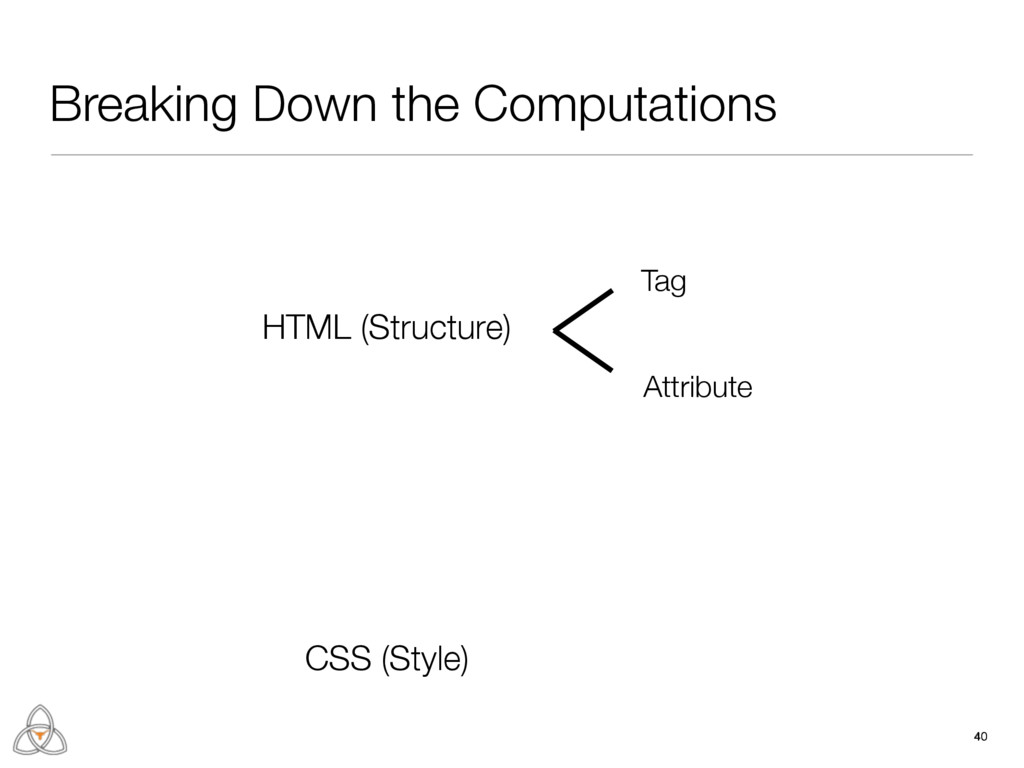 40 Breaking Down the Computations Tag Attribute...