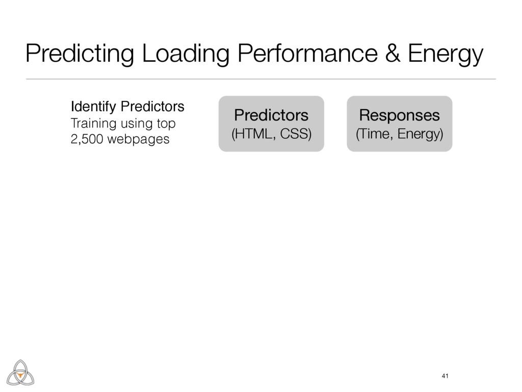 Predicting Loading Performance & Energy 41 Iden...