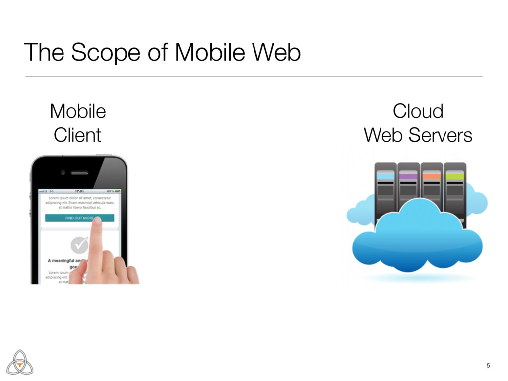 5 The Scope of Mobile Web Mobile Client Cloud W...
